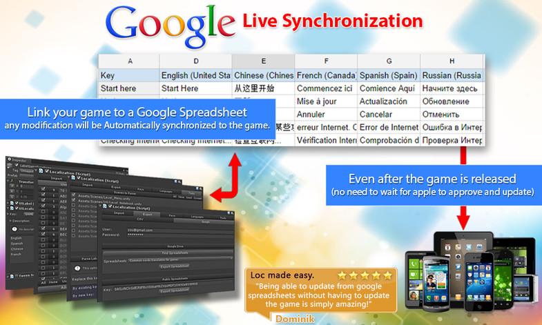 Google Live Synchronization